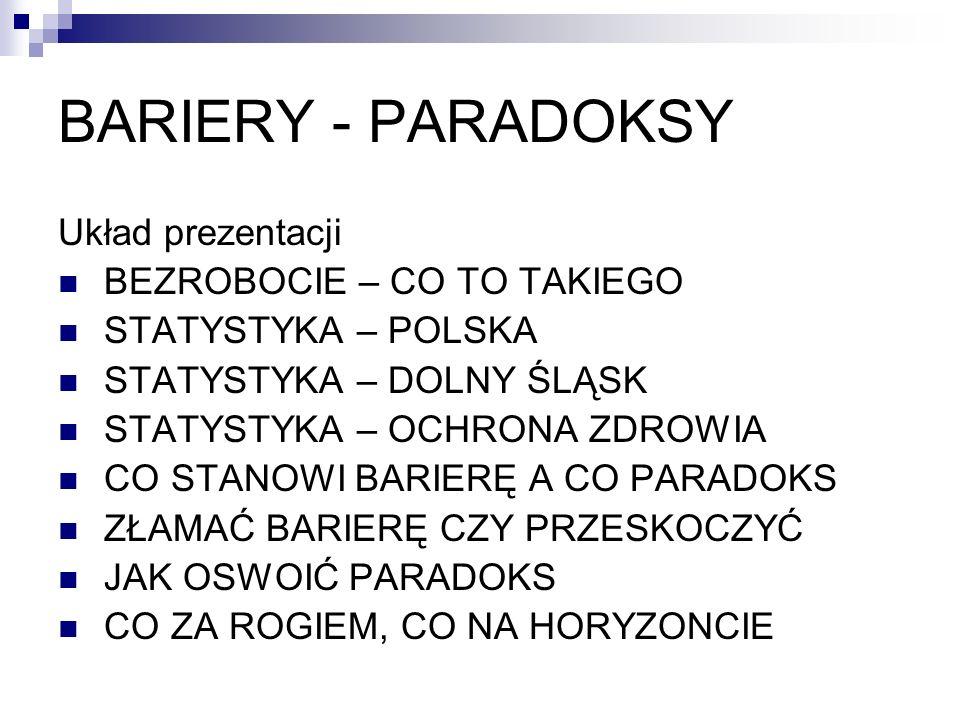 BARIERY - PARADOKSY Układ prezentacji BEZROBOCIE – CO TO TAKIEGO STATYSTYKA – POLSKA STATYSTYKA – DOLNY ŚLĄSK STATYSTYKA – OCHRONA ZDROWIA CO STANOWI