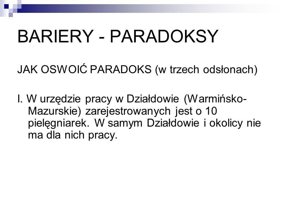 BARIERY - PARADOKSY JAK OSWOIĆ PARADOKS (w trzech odsłonach) I. W urzędzie pracy w Działdowie (Warmińsko- Mazurskie) zarejestrowanych jest o 10 pielęg