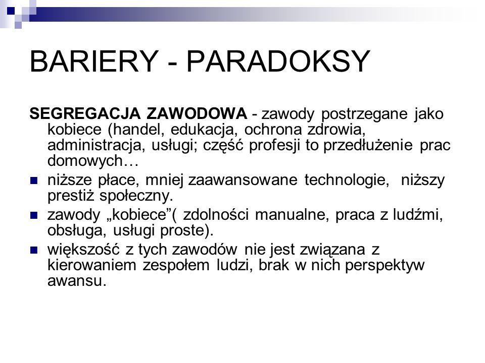 BARIERY - PARADOKSY SEGREGACJA ZAWODOWA - zawody postrzegane jako kobiece (handel, edukacja, ochrona zdrowia, administracja, usługi; część profesji to