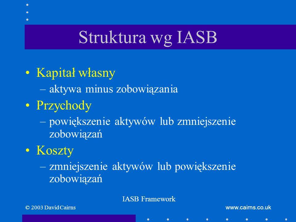 © 2003 David Cairnswww.cairns.co.uk Struktura wg IASB Kapitał własny –aktywa minus zobowiązania Przychody –powiększenie aktywów lub zmniejszenie zobow