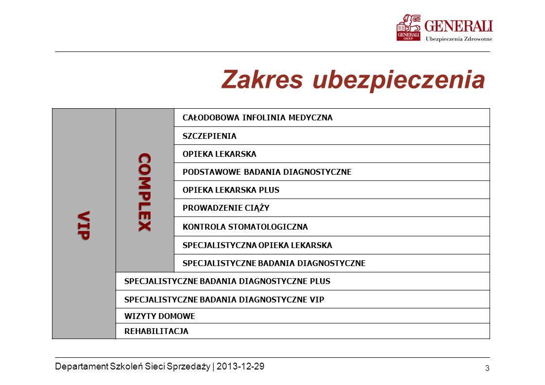 3 Departament Szkoleń Sieci Sprzedaży | 2013-12-29 Zakres ubezpieczenia VIP COMPLEX CAŁODOBOWA INFOLINIA MEDYCZNA SZCZEPIENIA OPIEKA LEKARSKA PODSTAWO