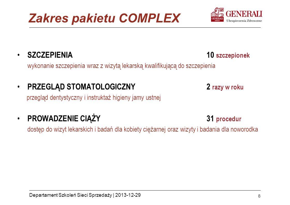 8 Departament Szkoleń Sieci Sprzedaży | 2013-12-29 SZCZEPIENIA10 szczepionek wykonanie szczepienia wraz z wizytą lekarską kwalifikującą do szczepienia
