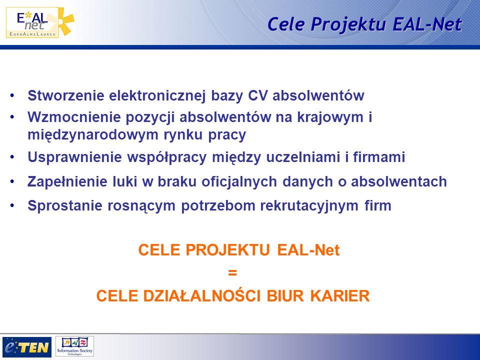 Cele Projektu EAL-Net Stworzenie elektronicznej bazy CV absolwentów Wzmocnienie pozycji absolwentów na krajowym i międzynarodowym rynku pracy Usprawnienie współpracy między uczelniami i firmami Zapełnienie luki w braku oficjalnych danych o absolwentach Sprostanie rosnącym potrzebom rekrutacyjnym firm CELE PROJEKTU EAL-Net = CELE DZIAŁALNOŚCI BIUR KARIER