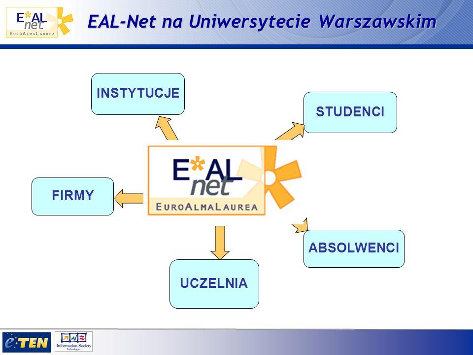 EAL-Net na Uniwersytecie Warszawskim STUDENCI INSTYTUCJE FIRMY ABSOLWENCI UCZELNIA BIURO KARIER