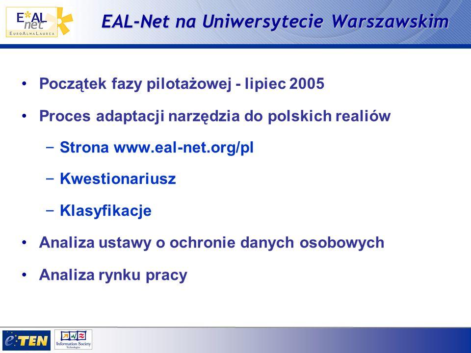 EAL-Net na Uniwersytecie Warszawskim Początek fazy pilotażowej - lipiec 2005 Proces adaptacji narzędzia do polskich realiów – Strona www.eal-net.org/pl – Kwestionariusz – Klasyfikacje Analiza ustawy o ochronie danych osobowych Analiza rynku pracy