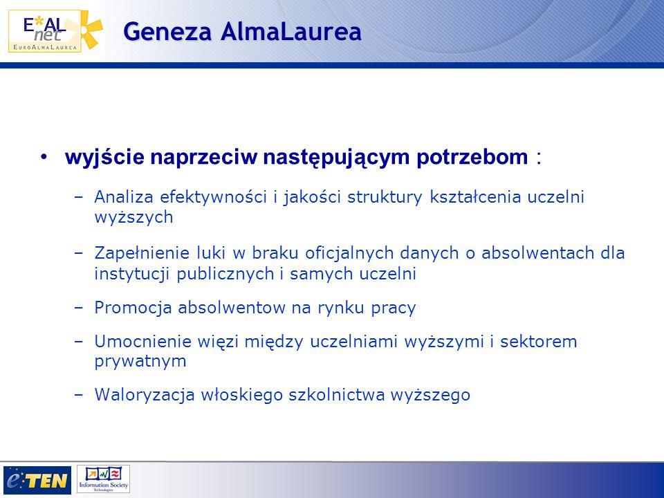 Od AlmaLaurea do EAL-NET prof.