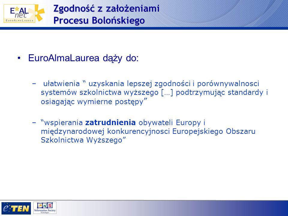 Od AlmaLaurea do EuroAlmaLaurea wyjście naprzeciw następujacym wyzwaniom: –Internalizacja rynków pracy –Integracja systemów europejskiego szkolnictwa wyższego (Proces Boloński) –Studium porównawcze danych statystycznych w skali europejskiej