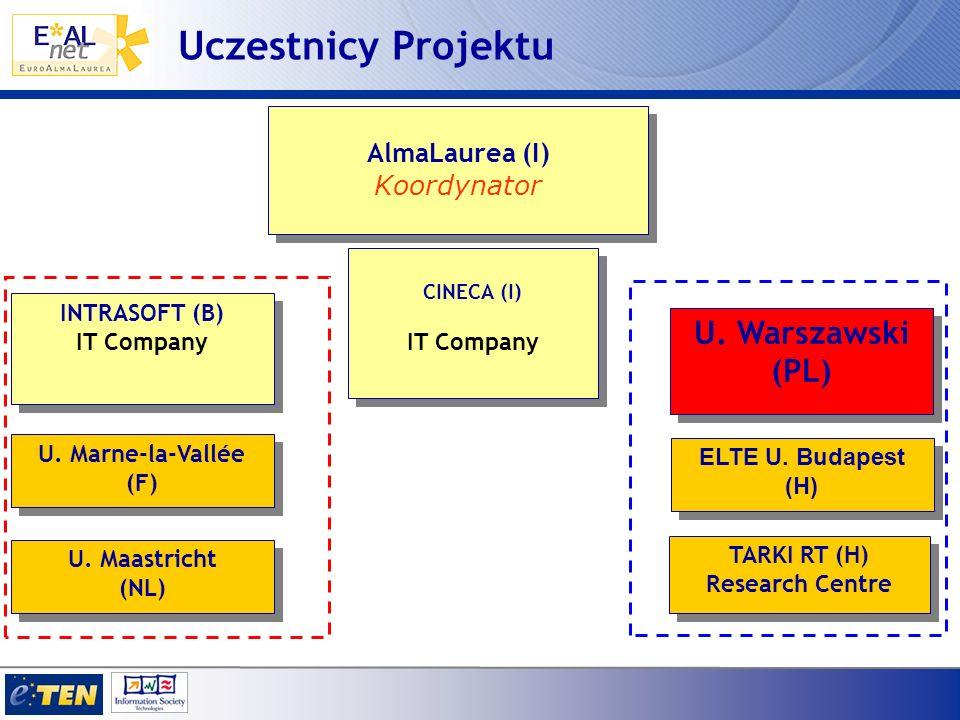 Rozwiązania: Projekt EAL-NET.