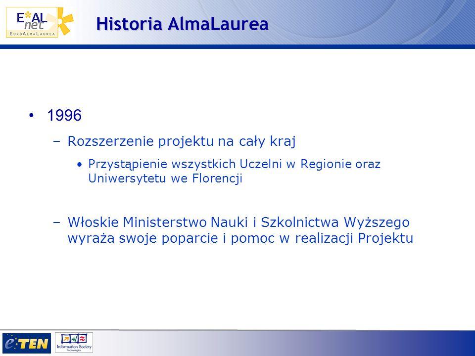 Historia AlmaLaurea 1993 –Obserwatorium statystyczne Uniwersytetu w Bolonii uruchamia Projekt AlmaLaurea Przygotowanie kwestionariusza dla studentów Dostarczenie kwestionariusza sekretariatom przed obroną pracy Integracja z danymi administracyjnymi 1994 –Powstaje baza danych Uniwersytetu w Bolonii W tym samym roku powstaje Monster w Stanach Zjednoczonych