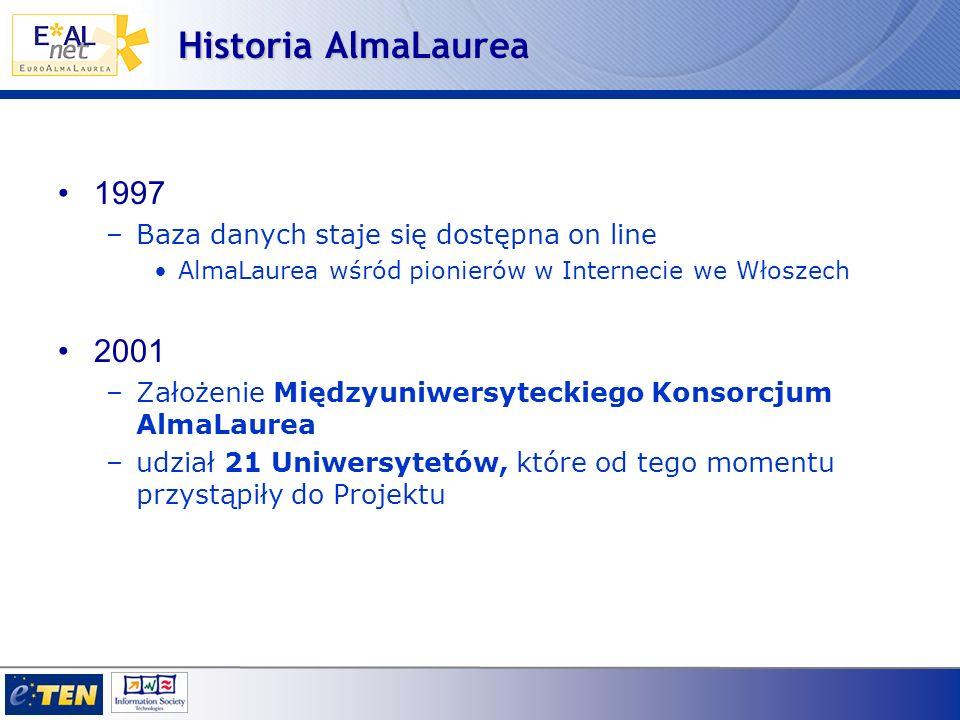 1996 –Rozszerzenie projektu na cały kraj Przystąpienie wszystkich Uczelni w Regionie oraz Uniwersytetu we Florencji –Włoskie Ministerstwo Nauki i Szkolnictwa Wyższego wyraża swoje poparcie i pomoc w realizacji Projektu Historia AlmaLaurea
