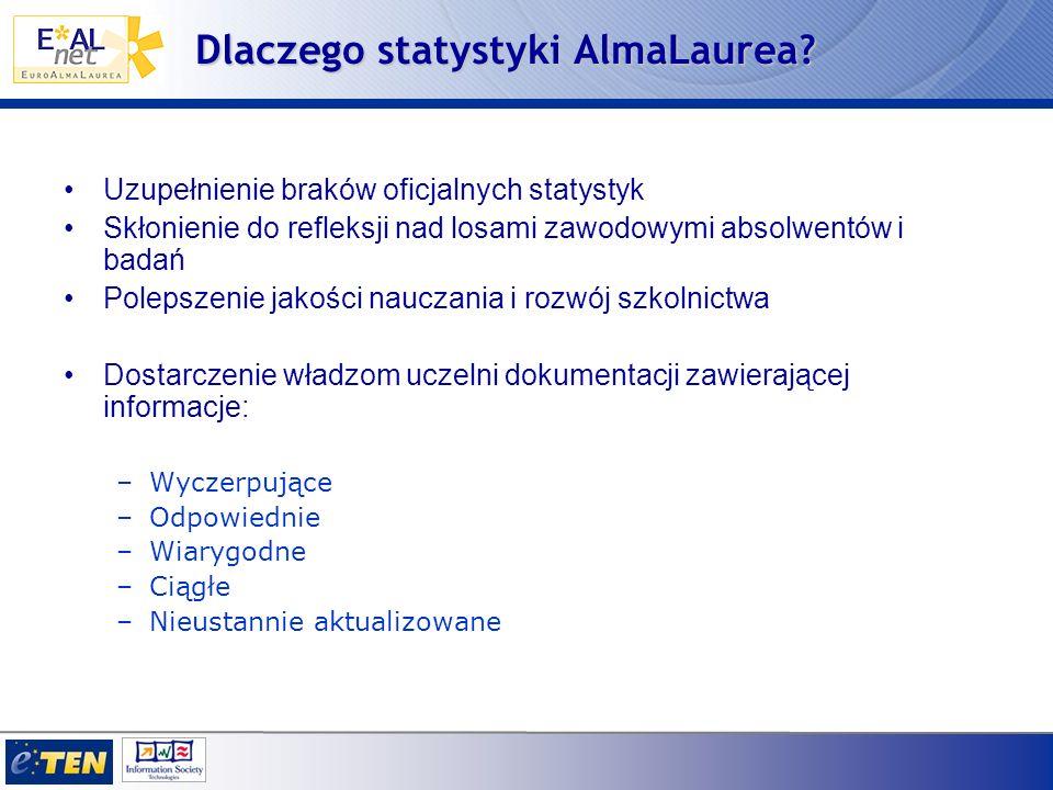 Dlaczego statystyki AlmaLaurea.
