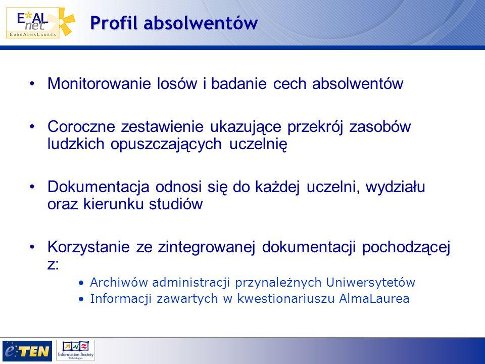 3) Pomoc w ukierunkowaniu Profil wydziałów synteza