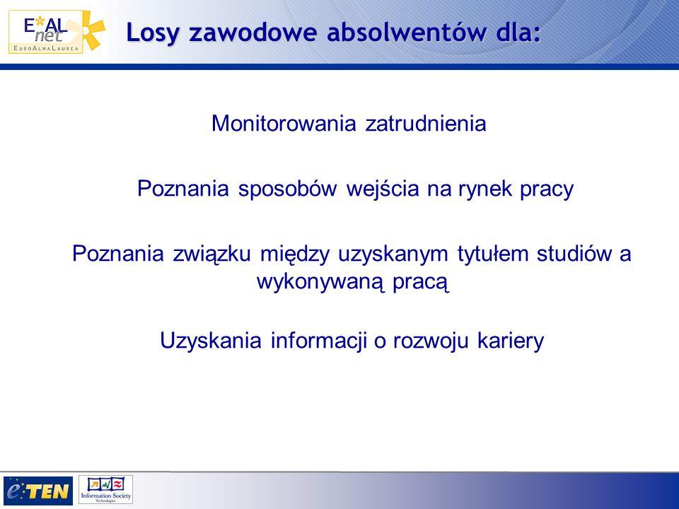 Badanie 2005 (wrzesień - listopad 2005) 75,000 wywiadów z 36 włoskich Uniwersytetów: - 39,000 ROK po obronie - 21,000 DWA LATA po obronie - 15,000 PIĘĆ LAT po obronie Computer Assisted Telephone Interview (C.A.T.I.) Wskaźnik odpowiedzi 83% - 86% ROK po obronie - 81% TRZY LATA po obronie - 76% PIĘĆ LAT po obronie Losy zawodowe absolwentów 2005