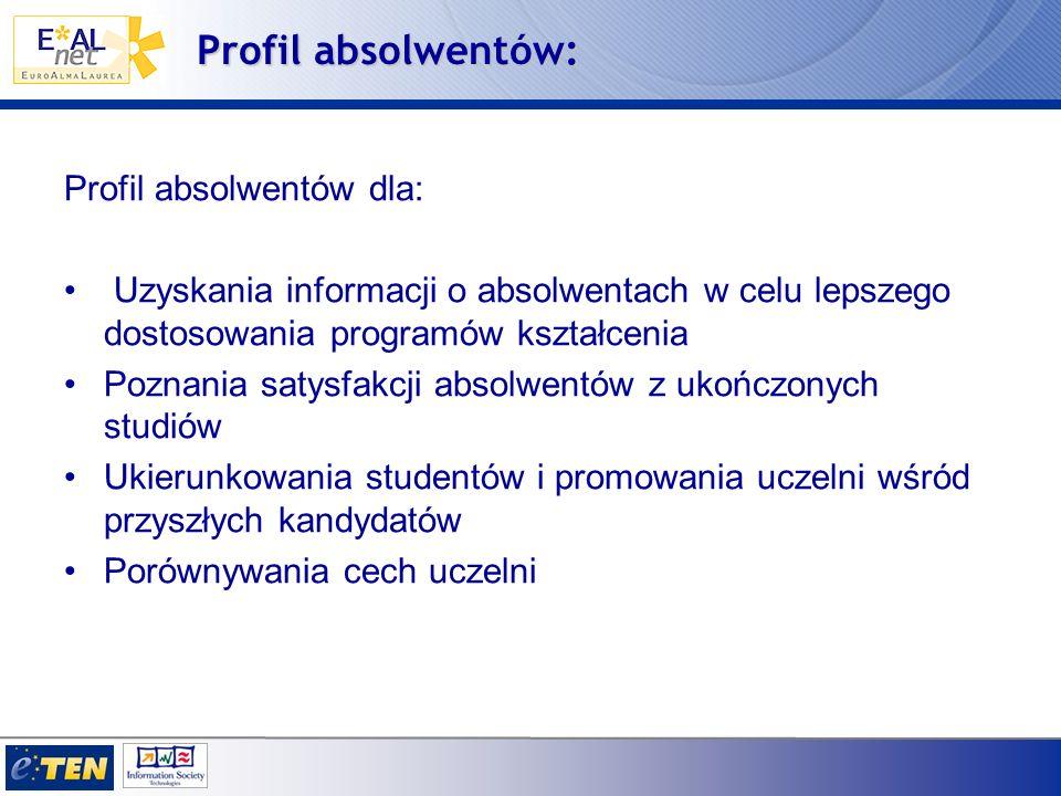 Profil absolwentów