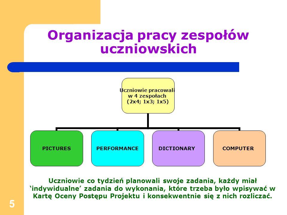 6 Organizacja pracy zespołów uczniowskich c.d.PICTURES: plakat dot.