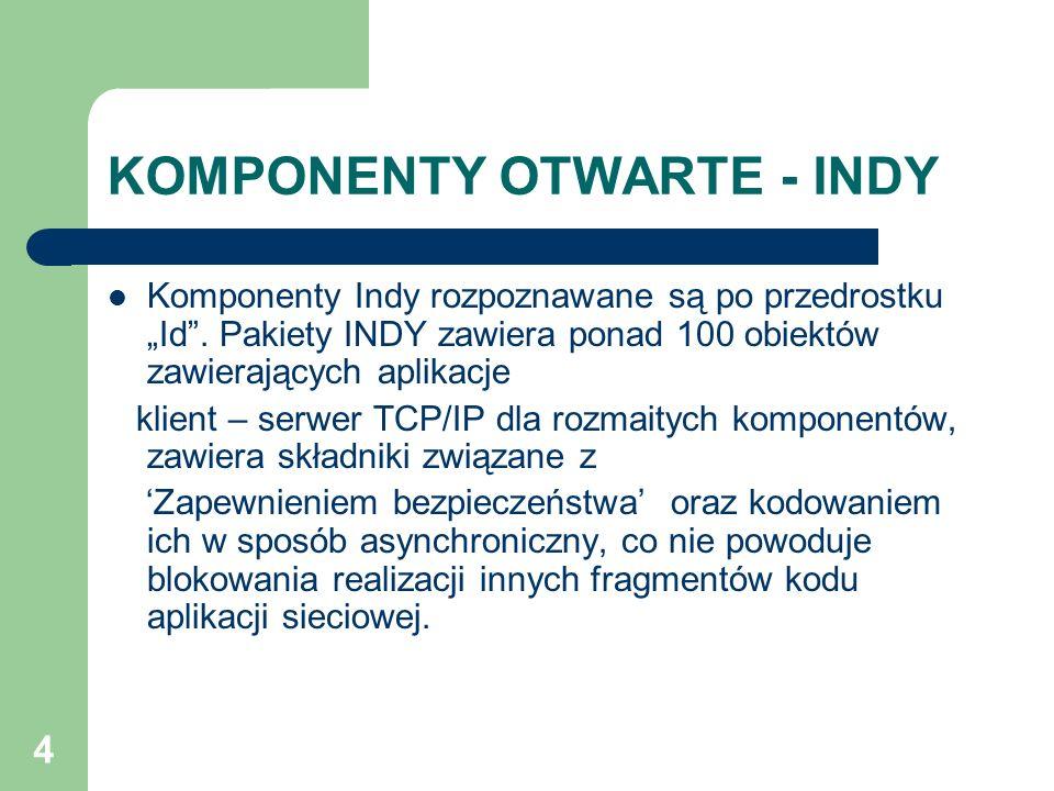 4 KOMPONENTY OTWARTE - INDY Komponenty Indy rozpoznawane są po przedrostku Id. Pakiety INDY zawiera ponad 100 obiektów zawierających aplikacje klient
