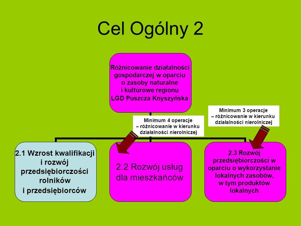 Cel Ogólny 2 Minimum 3 operacje – różnicowanie w kierunku działalności nierolniczej Minimum 4 operacje – różnicowanie w kierunku działalności nierolni