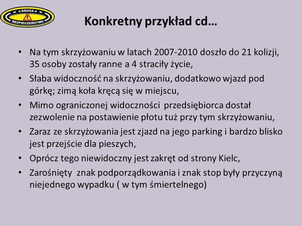 Konkretny przykład cd… Na tym skrzyżowaniu w latach 2007-2010 doszło do 21 kolizji, 35 osoby zostały ranne a 4 straciły życie, Słaba widoczność na skr