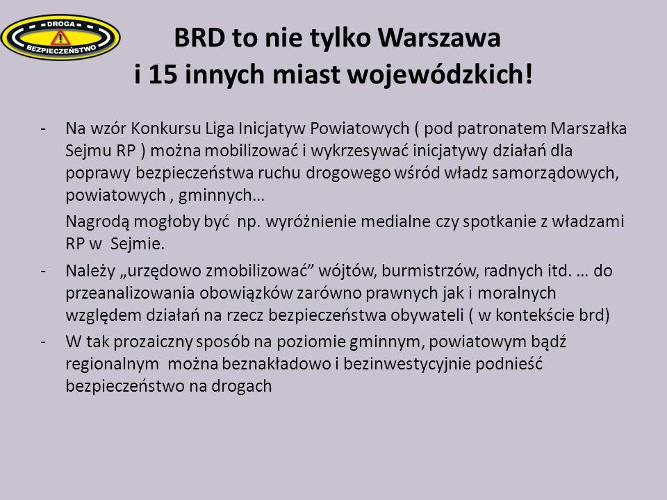 BRD to nie tylko Warszawa i 15 innych miast wojewódzkich! - Na wzór Konkursu Liga Inicjatyw Powiatowych ( pod patronatem Marszałka Sejmu RP ) można mo