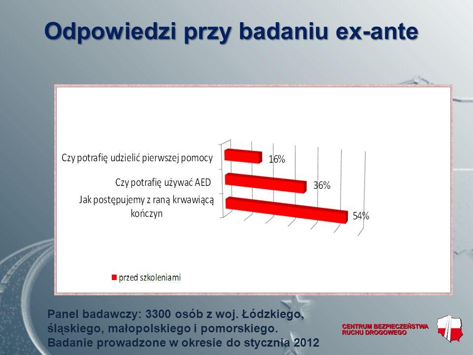 Odpowiedzi przy badaniu ex-ante Panel badawczy: 3300 osób z woj.