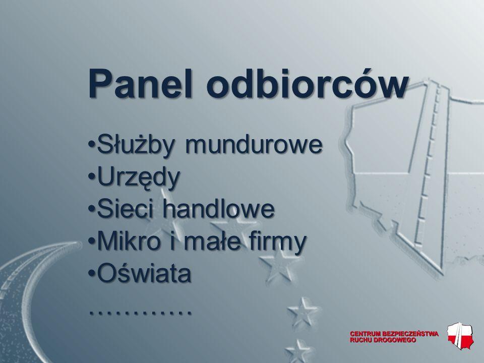 Panel odbiorców Służby munduroweSłużby mundurowe UrzędyUrzędy Sieci handloweSieci handlowe Mikro i małe firmyMikro i małe firmy OświataOświata…………