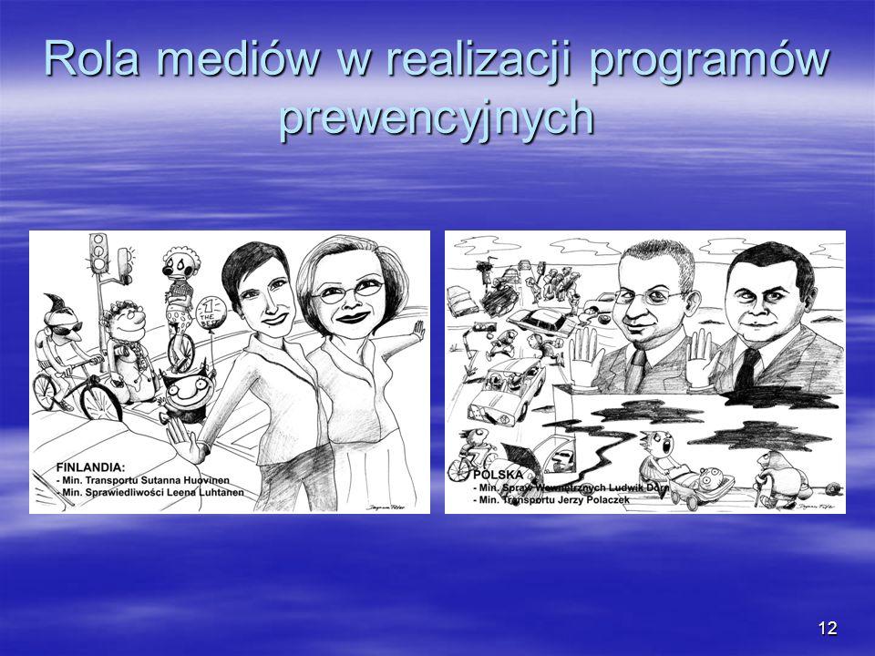 Rola mediów w realizacji programów prewencyjnych 12
