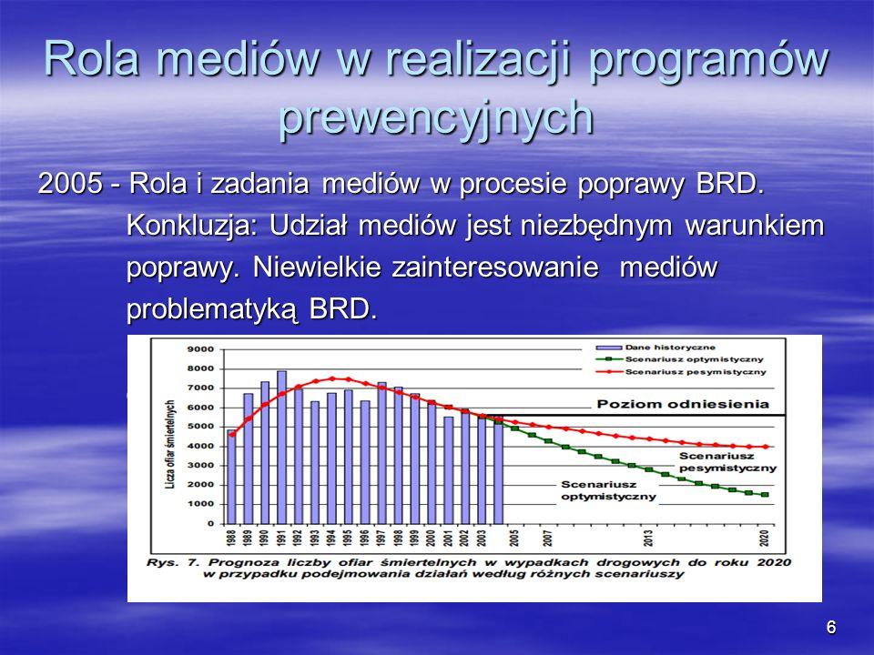 Rola mediów w realizacji programów prewencyjnych 2005 - Rola i zadania mediów w procesie poprawy BRD. Konkluzja: Udział mediów jest niezbędnym warunki