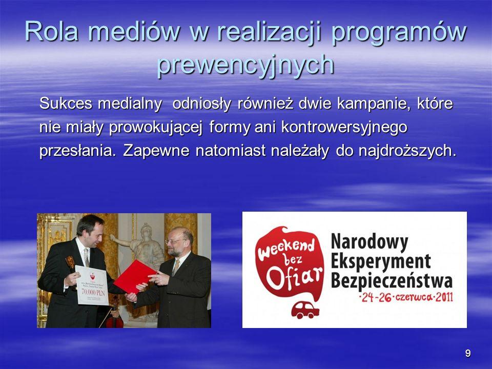 Rola mediów w realizacji programów prewencyjnych Sukces medialny odniosły również dwie kampanie, które Sukces medialny odniosły również dwie kampanie,