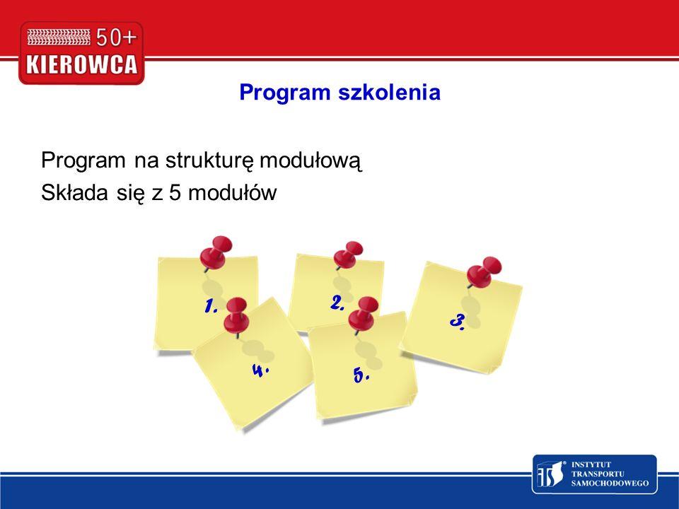Program szkolenia Program na strukturę modułową Składa się z 5 modułów 1. 3. 5. 4. 2.