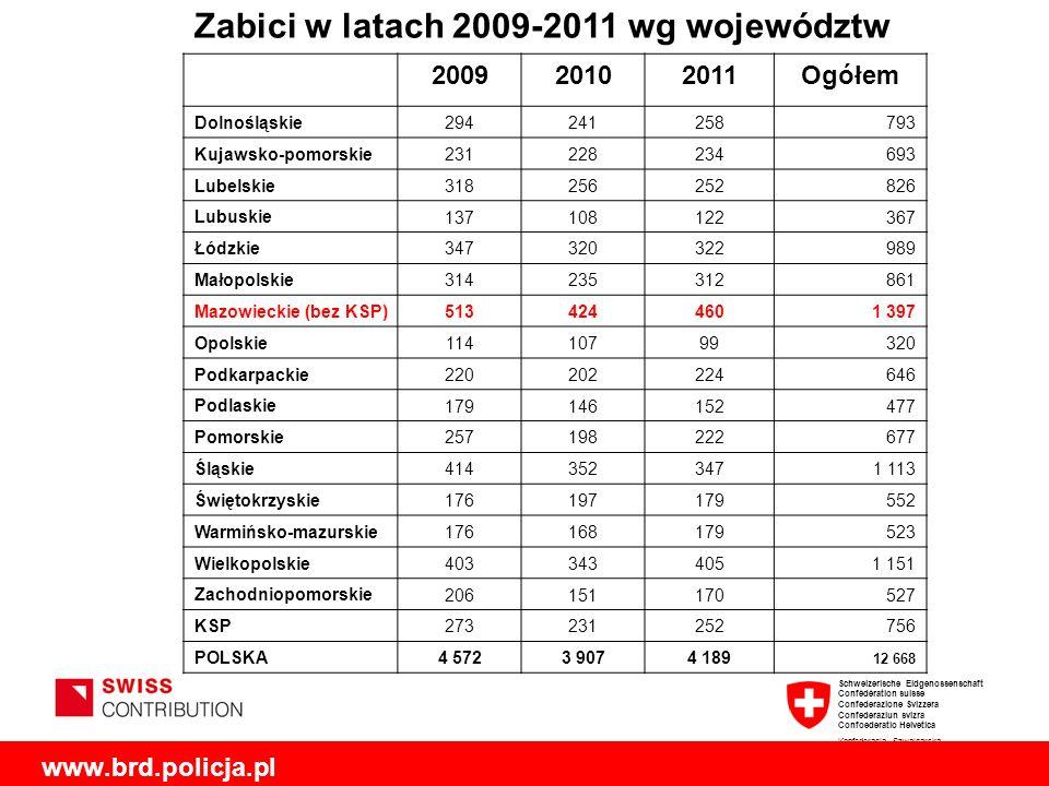 Schweizerische Eidgenossenschaft Confédération suisse Confederazione Svizzera Confederaziun svizra Confoederatio Helvetica Konfederacja Szwajcarska 20