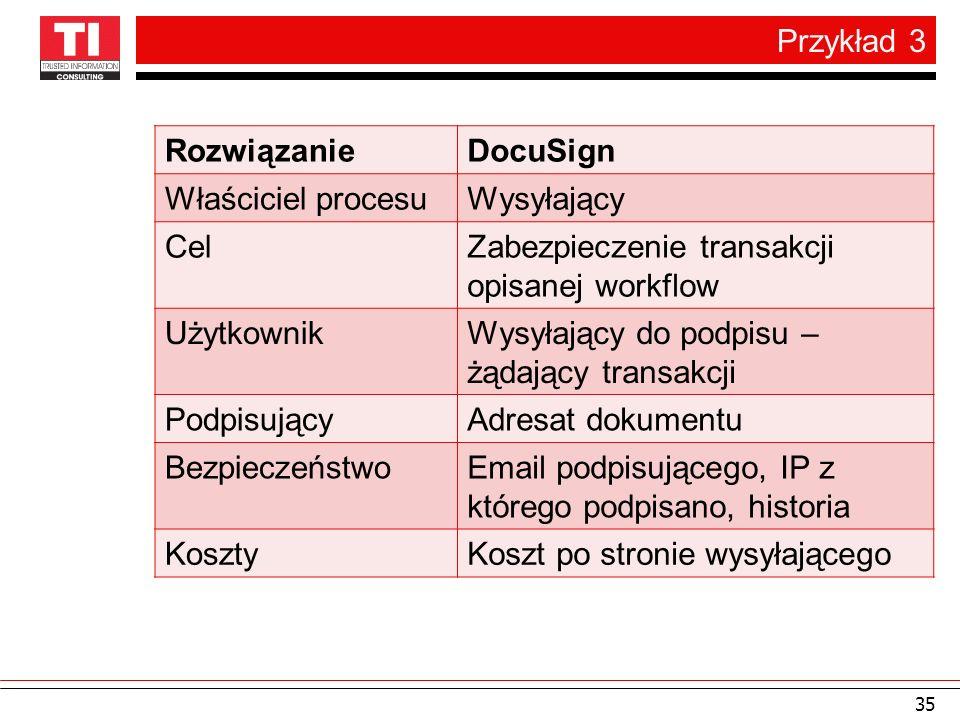 Przykład 3 RozwiązanieDocuSign Właściciel procesuWysyłający CelZabezpieczenie transakcji opisanej workflow UżytkownikWysyłający do podpisu – żądający