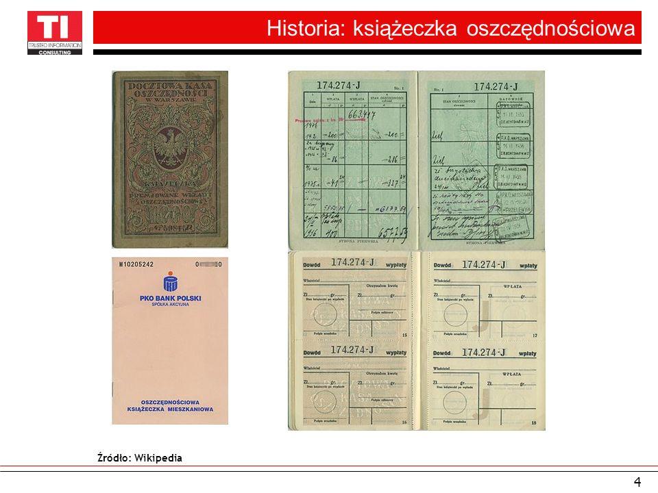 Historia: książeczka oszczędnościowa 4 Źródło: Wikipedia