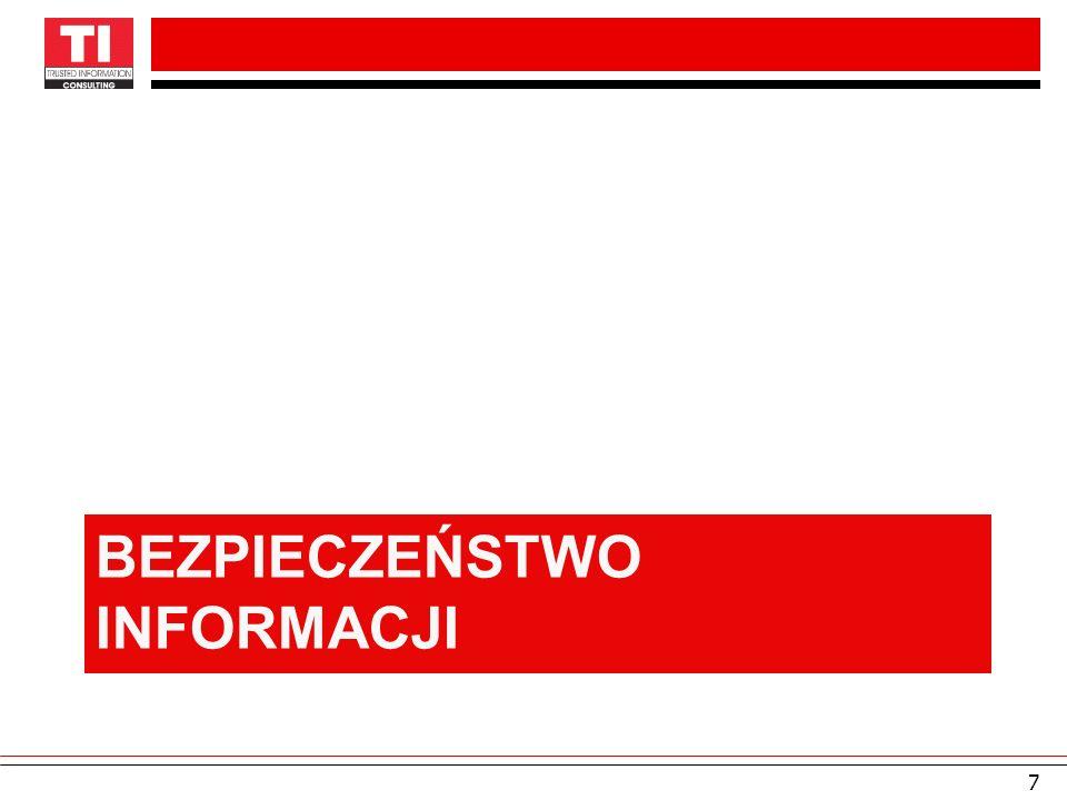 Użytkownik podpisu 28 Podpis elektroniczny Ten, który potrzebuje zrealizować proces biznesowy (zawierający podpis) Ten, który potrzebuje podpisać