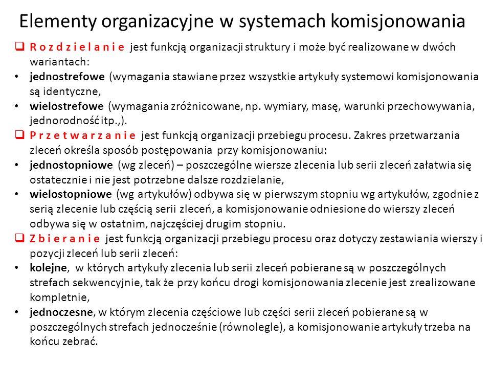 Elementy organizacyjne w systemach komisjonowania R o z d z i e l a n i e jest funkcją organizacji struktury i może być realizowane w dwóch wariantach