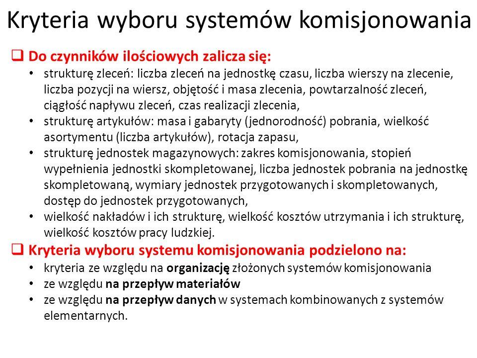 Kryteria wyboru systemów komisjonowania Do czynników ilościowych zalicza się: strukturę zleceń: liczba zleceń na jednostkę czasu, liczba wierszy na zl