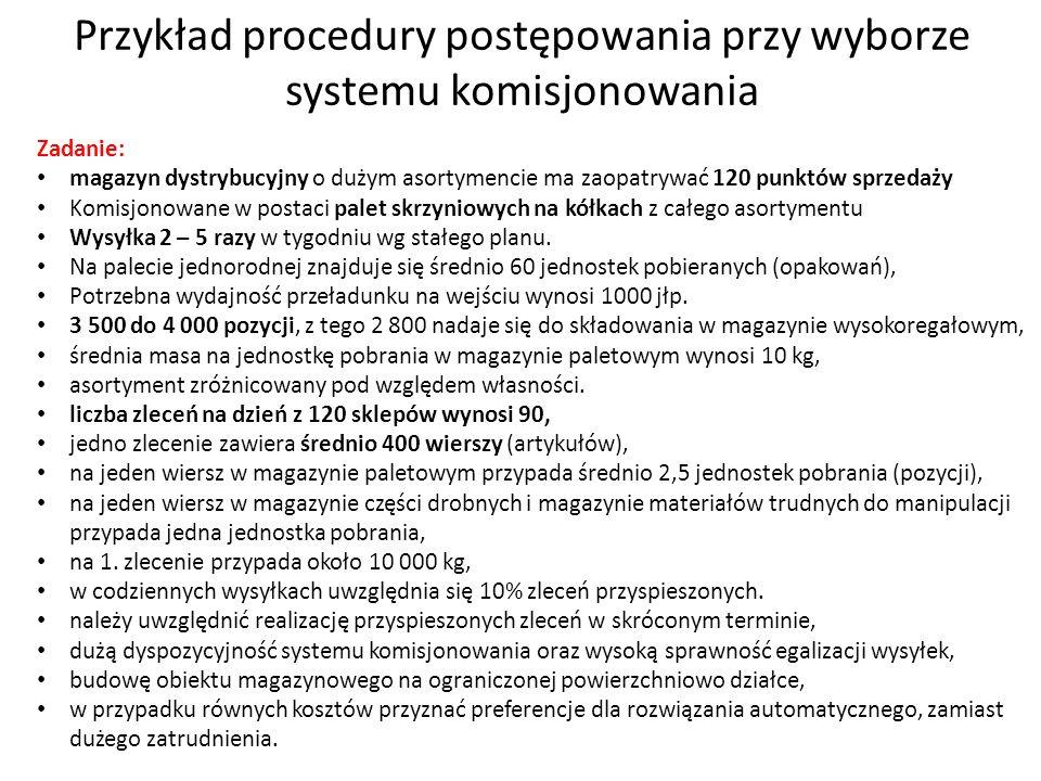 Przykład procedury postępowania przy wyborze systemu komisjonowania Zadanie: magazyn dystrybucyjny o dużym asortymencie ma zaopatrywać 120 punktów spr