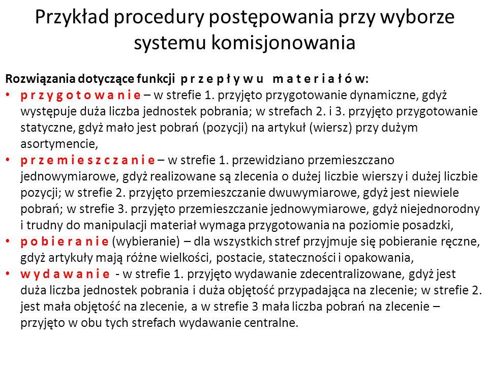 Przykład procedury postępowania przy wyborze systemu komisjonowania Rozwiązania dotyczące funkcji p r z e p ł y w u m a t e r i a ł ó w: p r z y g o t