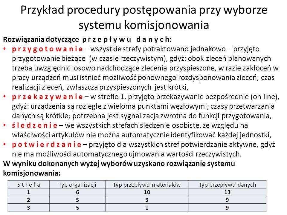 Przykład procedury postępowania przy wyborze systemu komisjonowania Rozwiązania dotyczące p r z e p ł y w u d a n y c h: p r z y g o t o w a n i e – w