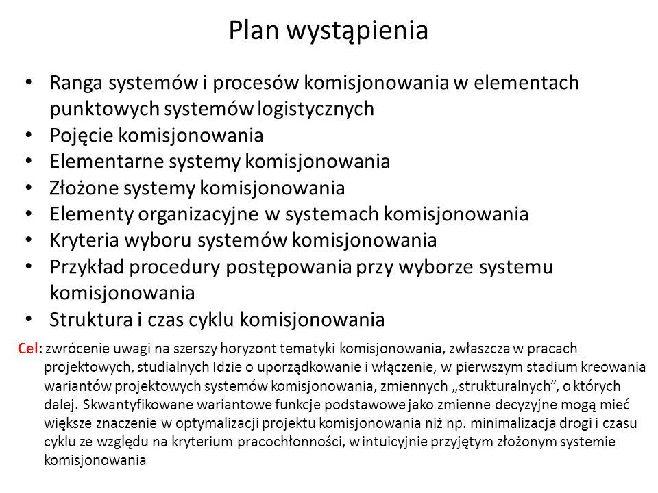 Plan wystąpienia Ranga systemów i procesów komisjonowania w elementach punktowych systemów logistycznych Pojęcie komisjonowania Elementarne systemy ko