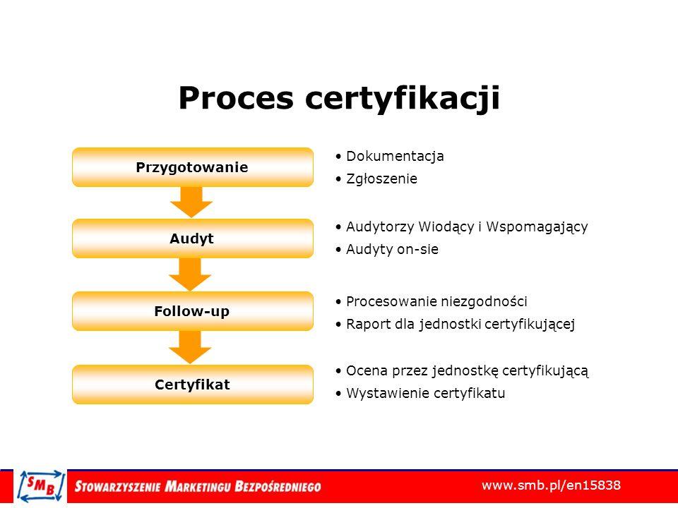 www.smb.pl/en15838 Proces certyfikacji Dokumentacja Zgłoszenie Procesowanie niezgodności Raport dla jednostki certyfikującej Ocena przez jednostkę cer