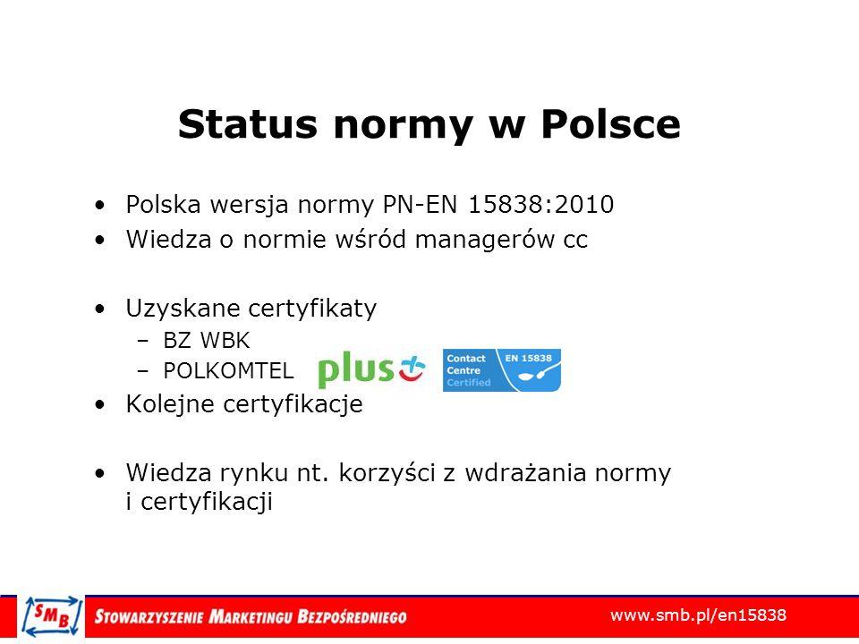 www.smb.pl/en15838 Status normy w Polsce Polska wersja normy PN-EN 15838:2010 Wiedza o normie wśród managerów cc Uzyskane certyfikaty –BZ WBK –POLKOMT
