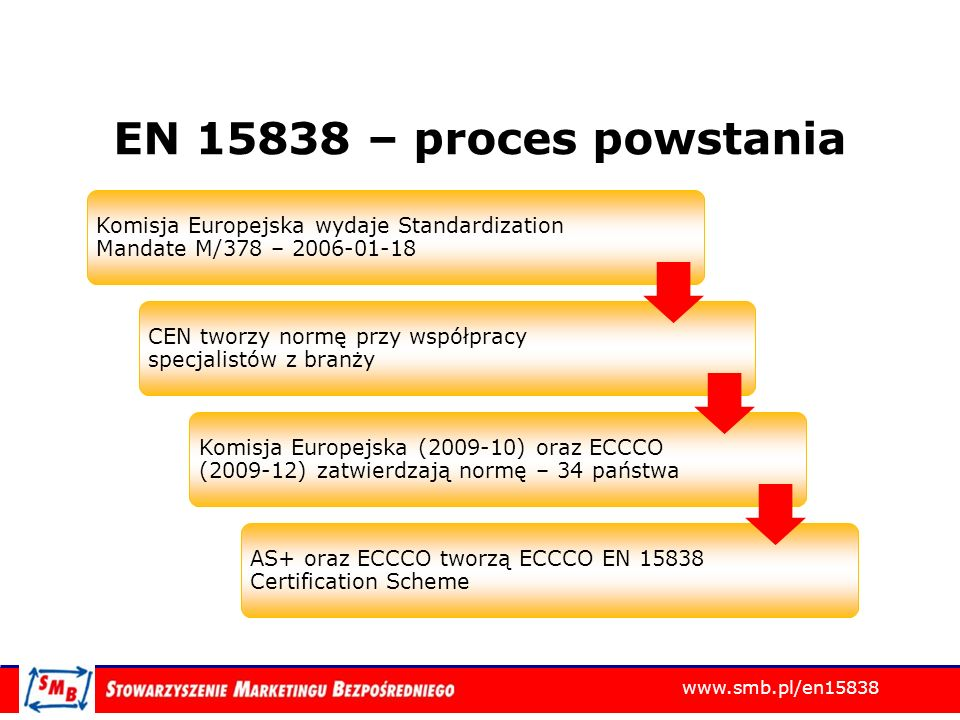 www.smb.pl/en15838 EN 15838 – główne założenia Norma jest standardem dobrowolnym – jej wdrożenie zapewnia organizacji następujące korzyści: poprawa jakości kontaktu z klientem (przewaga konkurencyjna i uniknięcie skutków negatywnych opinii klientów nt.