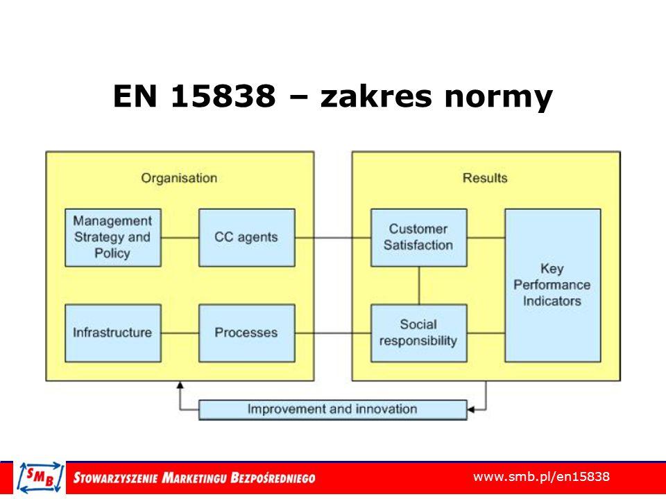 www.smb.pl/en15838 Certyfikacja zgodności z wymaganiami normy
