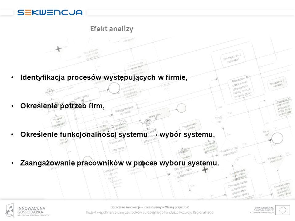 Efekt analizy Identyfikacja procesów występujących w firmie, Określenie potrzeb firm, Określenie funkcjonalności systemu wybór systemu, Zaangażowanie pracowników w proces wyboru systemu.