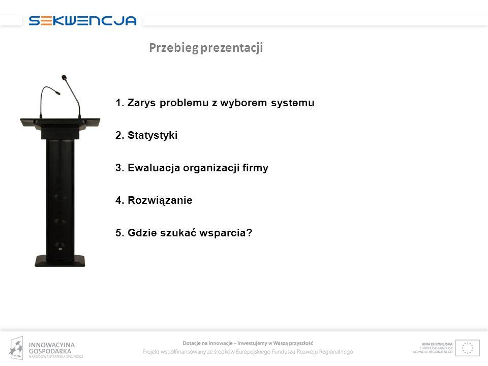 Przebieg prezentacji 1.Zarys problemu z wyborem systemu 2.