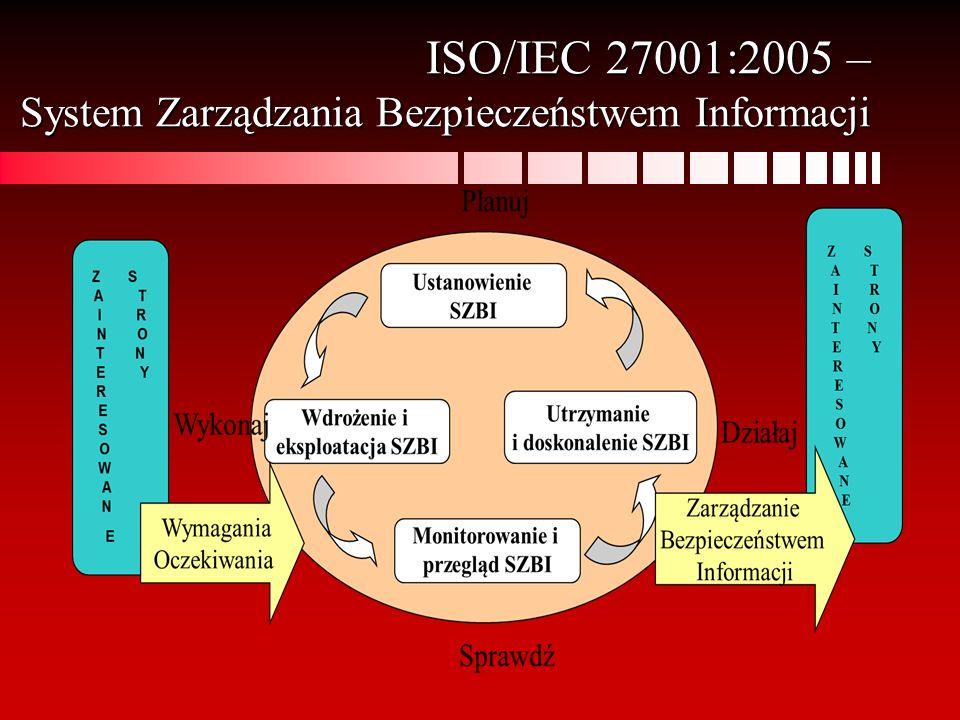 ISO/IEC 27001:2005 – System Zarządzania Bezpieczeństwem Informacji