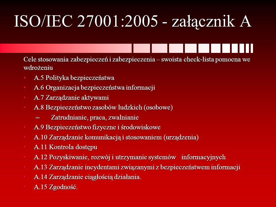 ISO/IEC 27001:2005 - załącznik A Cele stosowania zabezpieczeń i zabezpieczenia – swoista check-lista pomocna we wdrożeniu A.5 Polityka bezpieczeństwa