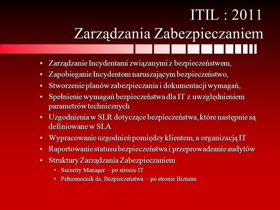 ITIL : 2011 Zarządzania Zabezpieczaniem Zarządzanie Incydentami związanymi z bezpieczeństwem,Zarządzanie Incydentami związanymi z bezpieczeństwem, Zap