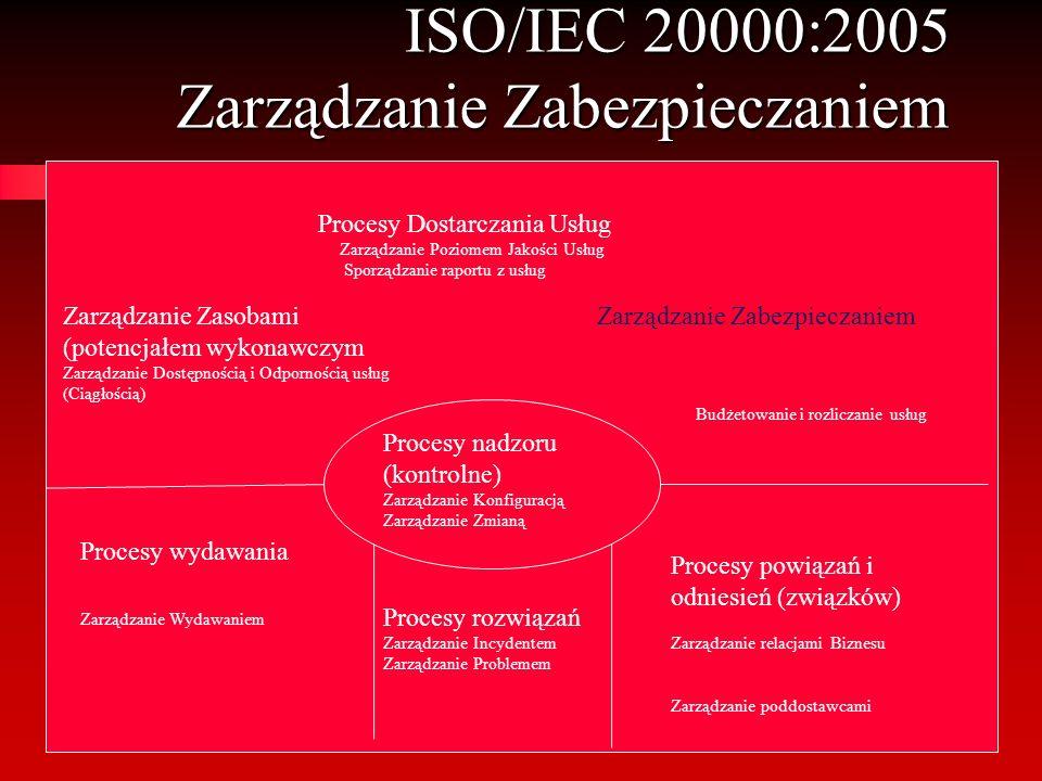 ISO/IEC 20000:2005 Zarządzanie Zabezpieczaniem Procesy Dostarczania Usług Zarządzanie Poziomem Jakości Usług Sporządzanie raportu z usług Zarządzanie