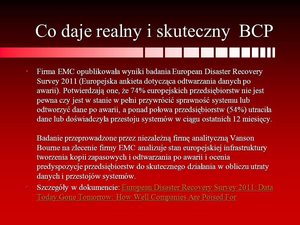 Co daje realny i skuteczny BCP Firma EMC opublikowała wyniki badania European Disaster Recovery Survey 2011 (Europejska ankieta dotycząca odtwarzania